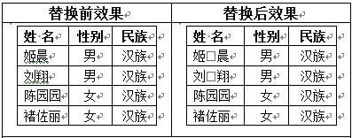 word表格批量在两个字的姓名中间加入一个全角空格