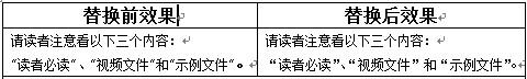 将英文直引号替换为中文引号